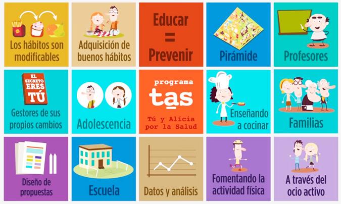 Programa TAS de promoción de la alimentación saludable en el ámbito escolar
