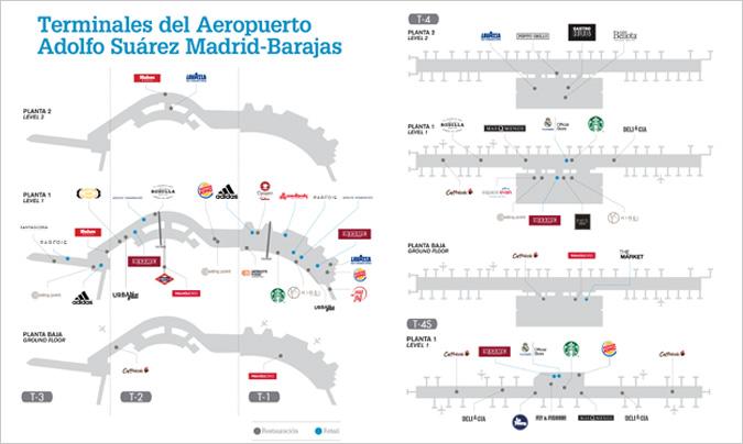 Los 47 locales de restauración están distribuidos por todas las terminales del Adolfo Suárez Madrid-Barajas; entre todos ocupan un total de 17.270 m2 de área comercial.