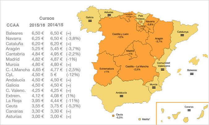 Muchas CCAA determinan un precio máximo del servicio; otras no, por lo que el precio es una estimación hecha por las federaciones territoriales de las Ampas. No hay datos del País Vasco ni de Melilla.
