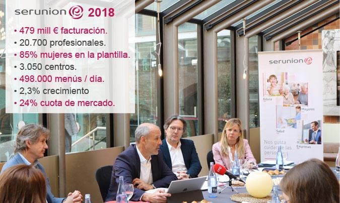 Imagen del desayuno informativo convocado el pasado 5 de marzo por Serunion. De izquierda a derecha: Aksel Helbek, Antoni Llorens, Felip Pascual y Iolanda Baqués.