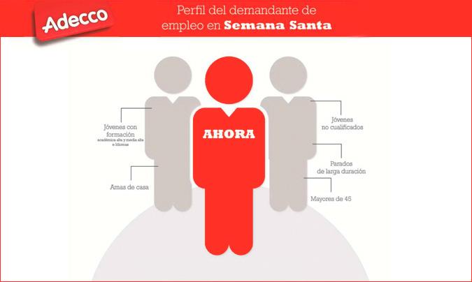 Al igual que en el periodo estival, el perfil del demandante de empleo se ha visto modificado como consecuencia de la alta tasa de paro del mercado laboral español. ©Adecco