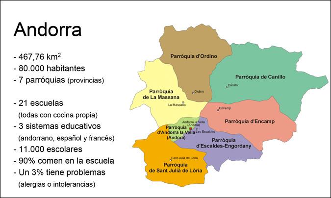 Andorra ocupa una superficie de tiene cerca de 80.000 habitantes, repartidos en ocho 'parroquias'; de éstos, 11.000 son escolares y están repartidos en 21 colegios.
