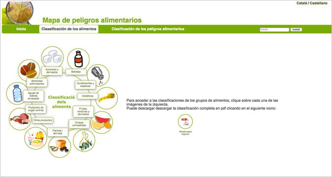 El <i>Mapa de peligros alimentarios</i> facilita información actualizada sobre los principales peligros asociados a los alimentos. Tiene carácter general y se presenta de forma abreviada, para un uso práctico.