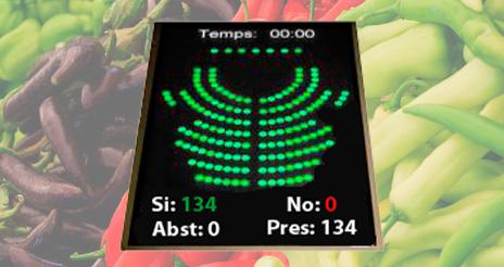 El Parlament de Catalunya dice 'Sí' a la compra pública alimentaria de proximidad