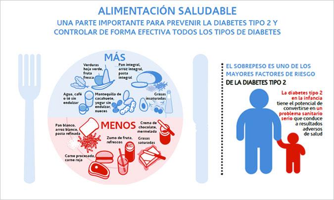 La alimentación y el estilo de vida, factores determinantes para controlar la diabetes