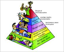 La pirámide de Maxlow, la seguridad alimentaria y la orientación al cliente en restauración