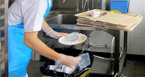 Principales causas y consecuencias del despilfarro alimentario en los hospitales