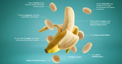 ¿Hay que cargar las tintas sobre la calidad del comedor escolar para vender más plátanos?